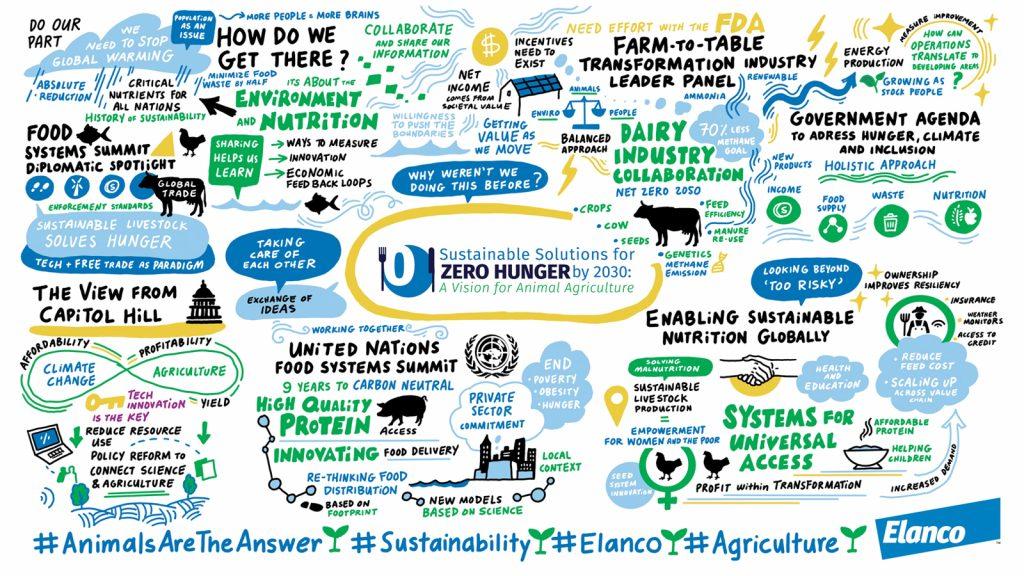 Küresel gıda liderleri, iklim değişikliği ve açlıkla mücadele için bir aradaydı!